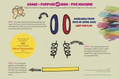 erdogan_tongur_ozerdim_infographic_hw08-scaled
